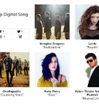 Billboard Music Awards 2014 - nominalizari
